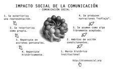 1x1.trans Los mejores post de diseño social (según nuestros lectores)%disenosocial Convenience Store, Socialism, Social Change, Get Well Soon, Learned Helplessness, Perspective, Convinience Store