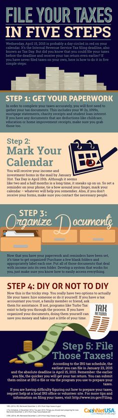 Wednesday, April 15, 2015 is probably a day circled in red on your calendar. It's the Internal Revenue Service Tax filing deadline, also known as Tax Day. But did you know that you could file your taxes before the deadline and receive your tax return even earlier? Learn how to file your taxes in five simple steps!