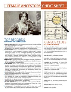 Female Ancestors Cheat Sheet | Census Cheat sheet listing the info that's include for that year's census. ShopFamilyTree