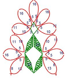 Japanese Tatting Patterns Free | Cluny tatting - BellaOnline Forums