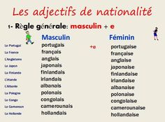 LES ADJECTIFS DE NATIONALITÈ Learn To Speak French, Learn English, Teaching French, French Grammar, French Resources, French Words, French Language, Educational Activities, French Nails