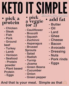 does the ketone diet work!>>Is the Keto diet safe? Will it help you lose weight? What foods can you eat on a keto diet plan? Keto Food List, Food Lists, Keto Diet Grocery List, Diet Ketogenik, Ketosis Diet, Victoria Secret Diet, Jeff Seid, Gewichtsverlust Motivation, Keto Diet For Beginners