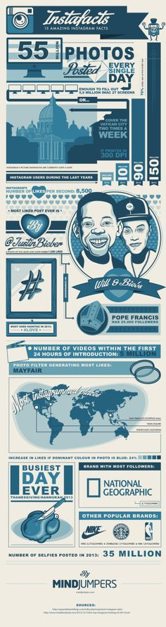 15 amazing #Instagram facts #infographic #socialmedia