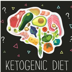 3 Ways a Ketogenic Diet Can Help a Depressed Brain - The Best Brain Possible The ketogenic diet shows promise in reducing depression in your brain. Science says it can increase neurogenesis and GABA while reducing #inflammation. #ketodiet #KetoLife #ketogenicdiet #ketosis #brain #mentalhealth #depression #nutrition #diet #health Healthy Brain, Brain Food, Brain Science, Epilepsy Diet, Natural Remedies For Depression, Harvard Health, Compulsive Disorder, Mental Health Disorders, Alzheimer's And Dementia