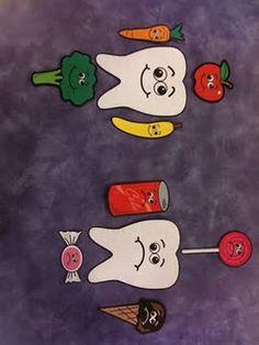 healthy /unhealthy food for teeth