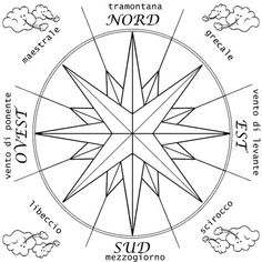 The wind rose- La Rosa dei Venti The Wind Rose – JimdoPage! Geography Worksheets, Teaching Geography, Wind Rose, Bullet Journal Notebook, Seventh Grade, Compass Rose, Italian Language, Maria Montessori, Learning Italian