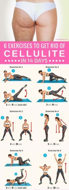 6 Exercises to Help You Get Rid of Cellulite in 14 Days – Toned