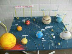 Risultati immagini per trabajos de primaria del sistema solar Solar System Projects For Kids, Solar System Crafts, Space Projects, Solar Projects, Science Projects, Solar System Model Project, Mars Project, Planet Project, Science For Kids
