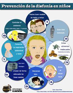Prevención de la disfonía infantil #infografia