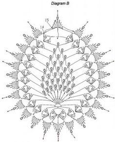 Crochet Diagram, Crochet Motif, Crochet Stitches, String Art Tutorials, Easter Crochet Patterns, Crochet Carpet, Crochet Symbols, Crochet Dollies, Ribbon Design