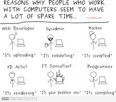 People who work with computers.....