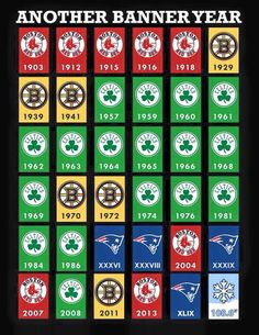 1285 Best Boston Your My Home Images Boston Boston Sports