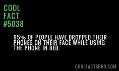 95% of people have dropped their phones on their face while using the phone in bed.
