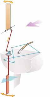 Windvane self-steering vane with Servo Pendulum Acting on Main Rudder