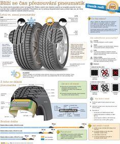 Deník radí –přezouvání pneumatik / How to do it –changing tires