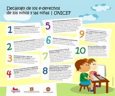 PEQUEblog1» GUÍA DE LECTURA : DECÁLOGO DE LOS DERECHOS DE LA INFANCIA EN INTERNET