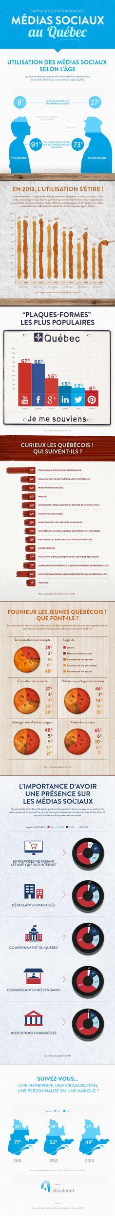Infographique sur les médias sociaux au Québec par Yan Morissette, via Behance