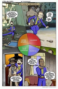 How I spend my time in Fallout 4