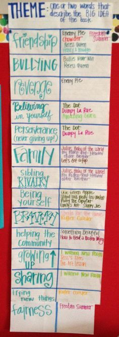 make this poster at the beginning of the year and add to it as we read -- my kids always have a hard time with theme