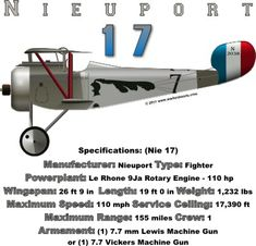 WARBIRDSHIRTS.COM presents WWI T-Shirts, Polos, and Caps, Fighters, Bombers, Recon, Attack, World War One. The Nieuport 17