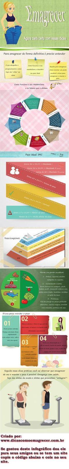 Veja passo a passo como emagrecer através dessas dicas elaboradas na forma de infográfico. É legal e fácil de aprender. Você será capaz de emagrecer mesmo.
