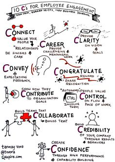 10 C's for employees engagement