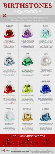 Does Your Birth Stone Say About Your Personality? What Does Your Birth Stone Say About Your Personality?What Does Your Birth Stone Say About Your Personality? Crystals And Gemstones, Stones And Crystals, Month Gemstones, Gem Stones, Birthstones By Month, Birthstones Meanings, Birthstones Chart, Healing Stones, Crystal Healing