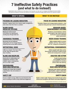 7 Ineffective Safety Practices