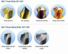 Drilling round holes in sheet metal Metal Working Tools, Metal Tools, Cool Tools, Diy Tools, Drill Bit Sharpening, Drill Bit Sizes, Types Of Welding, Engineering Tools, Metal Shop