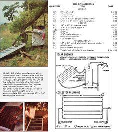 A Homemade Solar Water Heater