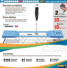Gimnasia Acrobática Río 2016 Olympics, Acrobatic Gymnastics, Judges, Gymnasts, Exercises, Sports, Summer Time