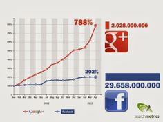 2014 web marketing Projections What are the Social Media and SEO Trends for 2014? By Riddsnetwork.in