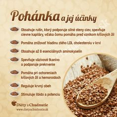 Infografiky Archives - Page 9 of 14 - Ako schudnúť pomocou diéty na chudnutie Raw Food Recipes, Healthy Recipes, Beauty Detox, Dieta Detox, Health Eating, Healthy Fruits, Natural Medicine, Wellness, Natural Health