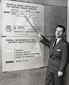 Just for a sense of perspective: Nelson Rockefeller, Under Secretary of Health, Education and Welfare, makes a presentation on a proposed public/private health reinsurance program, 1954.
