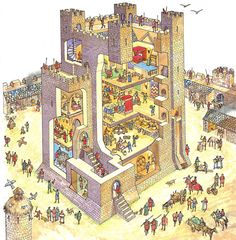 Cutaway picture of a castle