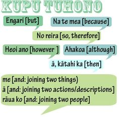 Loving these kupu tuhono! Maori Words, Maori Designs, Sentence Structure, Maori Art, Teaching Aids, Classroom Language, Childhood Education, Learning Resources, Learning Spaces