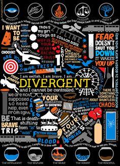 Divergent Book Collage!