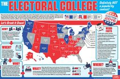 Electoral College: What's It All About? Poster: Teacher's Discovery #elections #US #electoralcollege