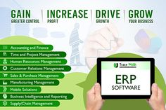 A biggest advantage of an ERP system is with its real time capabilities along with the ability to see what is going on with your company, that too as it happens. Keeping this in mind, Trace Width's ‪#‎ERPSoftware‬ solutions deliver a perfect solution for your business, that manages the operations in an effective as well as efficient manner.