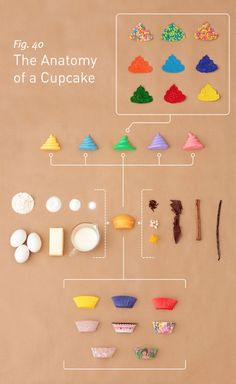 Anatomy of a Cupcake by Allen Hemberger and Sarah Wilson