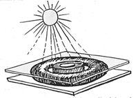 Construcció d'un forn solar amb un pneumàtic, un vidre, i una olla