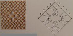 A Bobbin Lace Lover: Arañas entrelazadas / Interlaced Spiders.