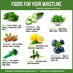 Foods for your waistline
