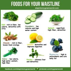 Foods for your waistline