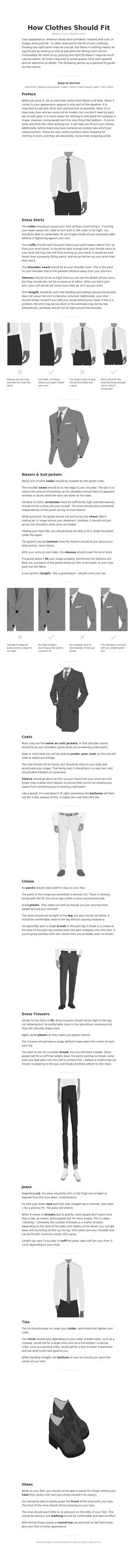 How clothes should fit.