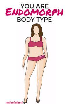 Keto Diet plan – Best Way for weight loss Diet Plans To Lose Weight, Weight Loss Plans, Weight Loss Journey, Endomorph Diet, Diet Meme, Grapefruit Diet, Diet Tips, Fitness Diet, Body Types