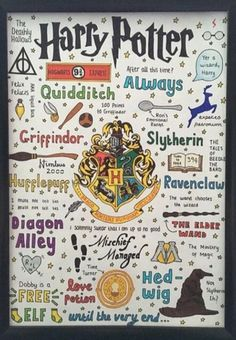 Harry potter collage // the wizarding world by paperplanetsu Harry Potter Poster, Harry Potter Collage, Harry Potter Drawings, Harry Potter Wall Art, Harry Potter Thema, Cumpleaños Harry Potter, Harry Potter Bedroom, Harry Potter Birthday, Harry Potter Products