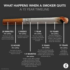 What Happens When a Smoker Quits? #health #tips #advice