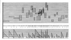 Experimental music notation resources - score from master Karlheinz Stockhausen