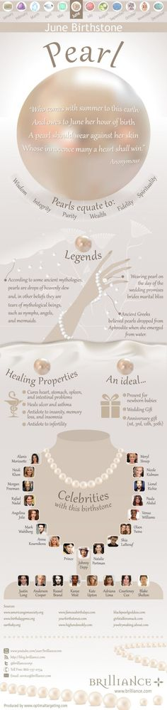 The June Birthstone Infographic   Pearls are drops of heavenly dew or mythological beings.
